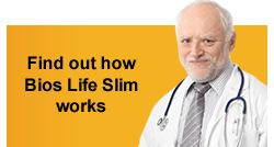 How Bios Life Slim works